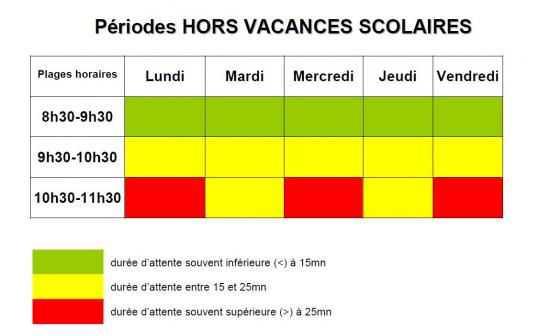 affluence hors vacances scolaires